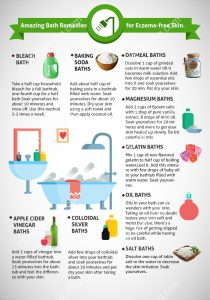 Top 10 Bath Solutions For Eczema