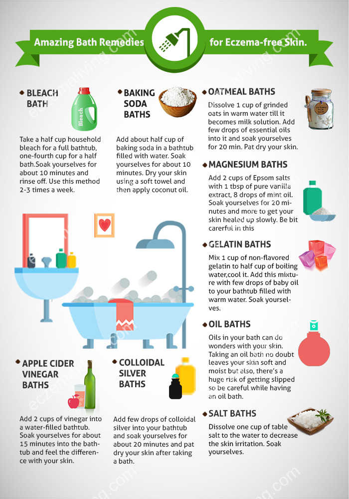 List Of Top 10 Baths Solutions For Treating Eczema in 2019